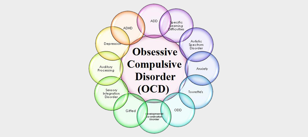 Bubbles in image showing the signs of Obsessive Compulsive Disorder