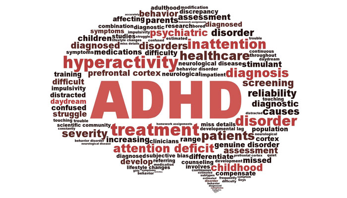 Chart of Attention Deficit Hyperactivity Disorder