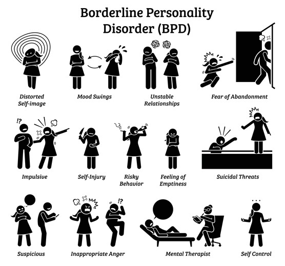 Image of Borderline Personality Disorder